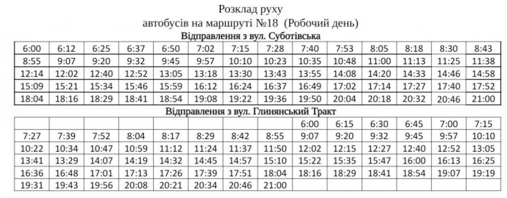 Суботівська - Глиняний тракт