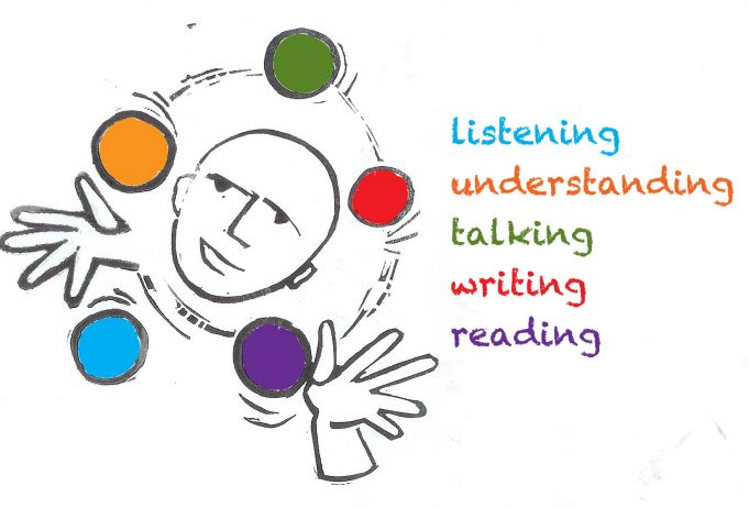 language as a mean of communication and acquiring the english language